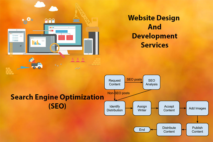 Outsourcing SEO, Website Design and Development Services